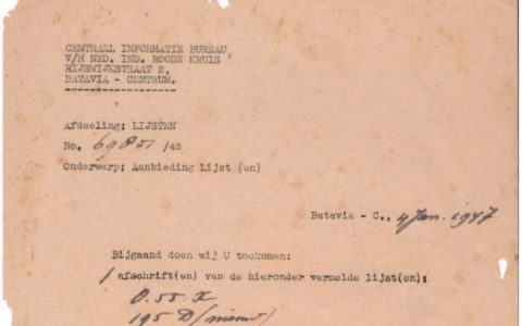 Ministerie van Defensie: Namenlijsten div. buitenkampen '45/46/47 (via Roode Kruis>Siam)