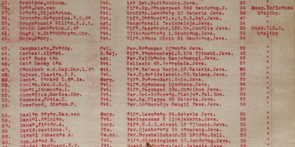 Namenlijst Fukuoka 07 Rosters 1946-02-16